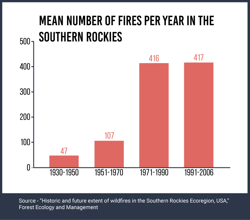 mean-fire-number