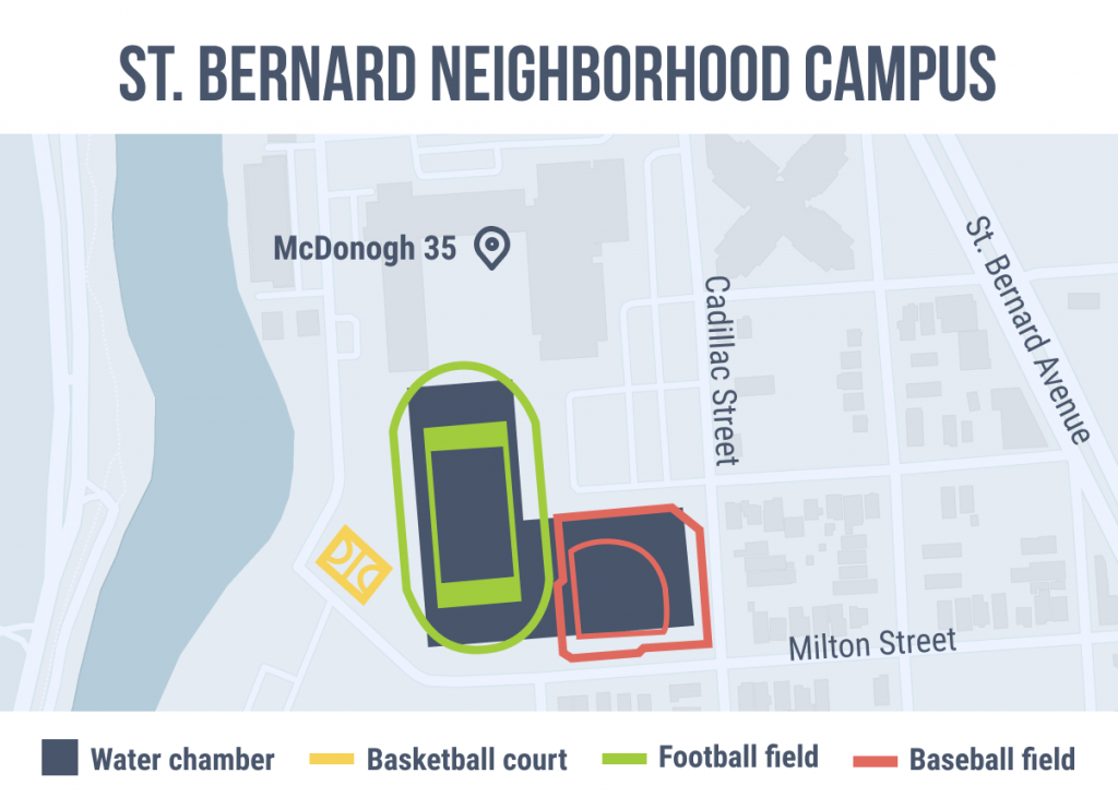 St bernard campus